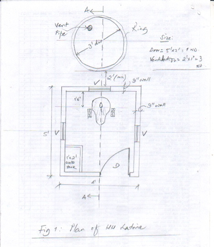 plans for the toilets
